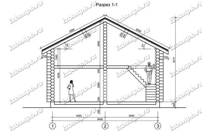 Дом-из-бревна-9х12,-разрез-(проект-А0094)